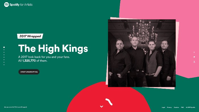 The High Kings 2017 Spotify Stats !!!