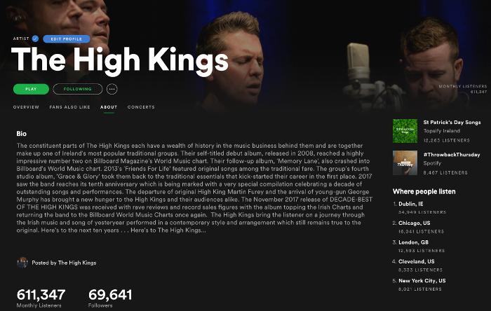 70,000 Spotify Followers