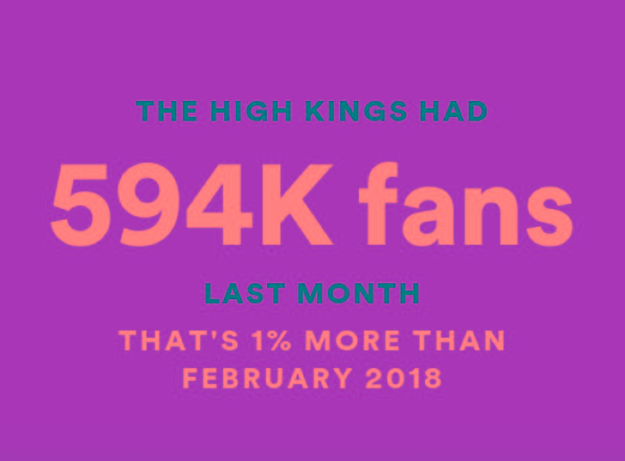 More than half a million Spotify listeners in March!
