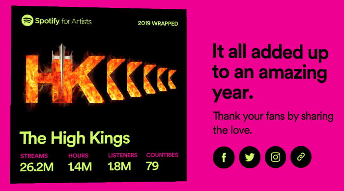 The High Kings 2019 Spotify.