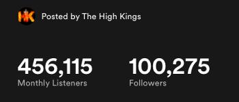 100K+ Followers on Spotify